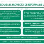 FSIE RECHAZA EL PROYECTO DE REFORMA DE LA LOE