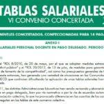 TABLAS SALARIALES 2019 VI Convenio Concertada. Publicadas en BOE