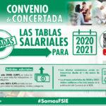 Firmadas las tablas salariales del Convenio de Concertada para 2020 y 2021