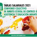 Publicadas en el BOE las tablas del XII Convenio de Educación Infantil y el acuerdo sobre el diferencial de las educadoras.